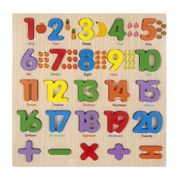 Bảng số và phép tính có hình minh họa - tongkhothienan.com