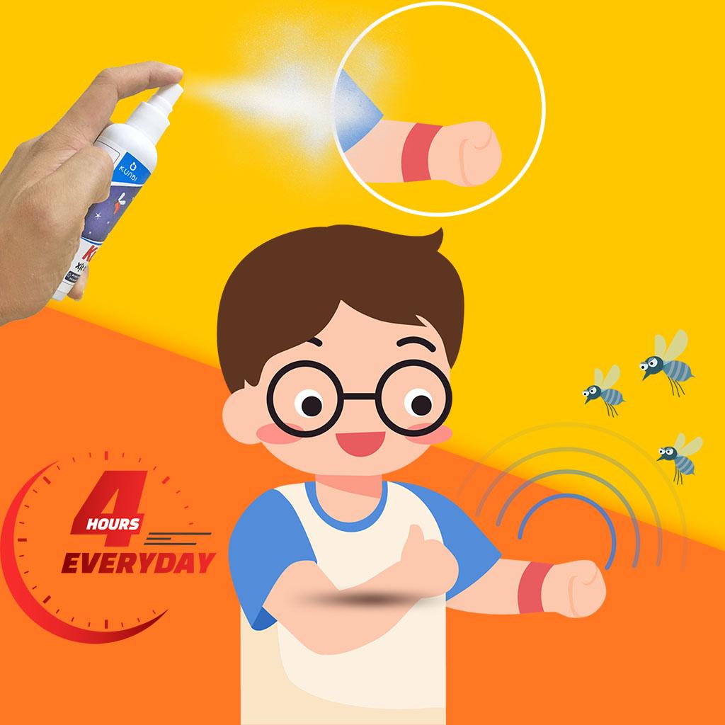 Xịt tinh dầu đuổi muỗi và côn trùng Kunbi - tongkhothienan.com